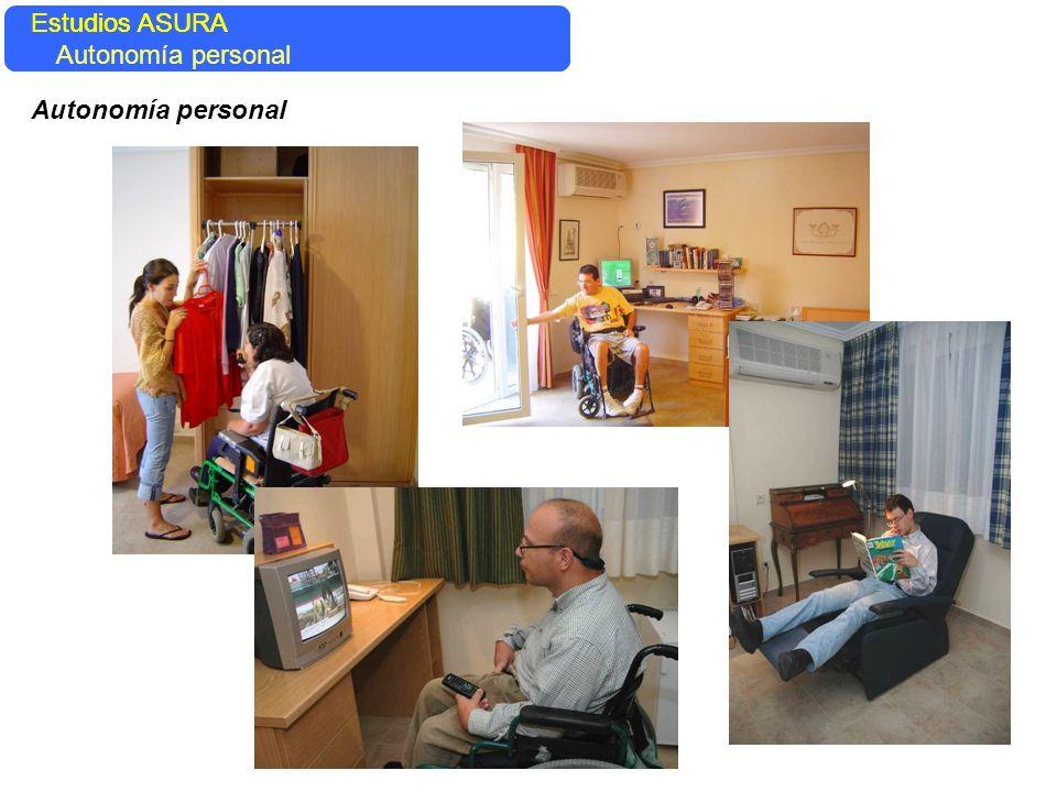 Autonomía personal Estudios ASURA Autonomía personal