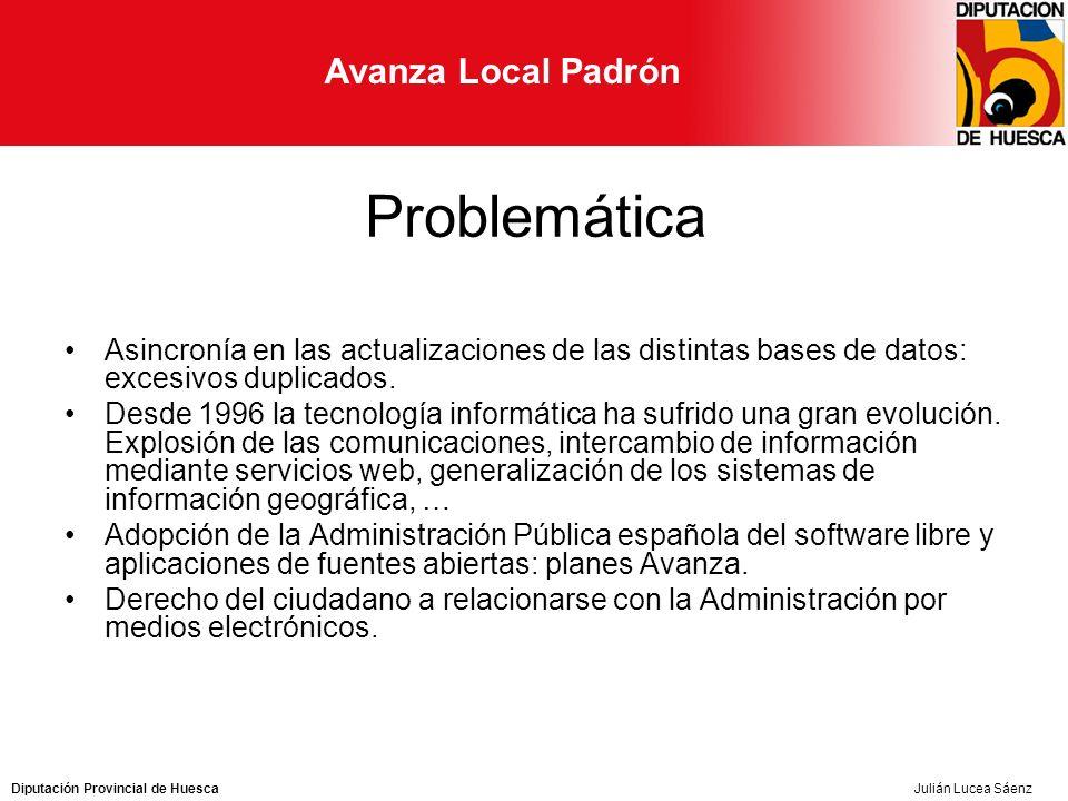 Diputación Provincial de Huesca Avanza Local Padrón Julián Lucea Sáenz Problemática Asincronía en las actualizaciones de las distintas bases de datos: excesivos duplicados.