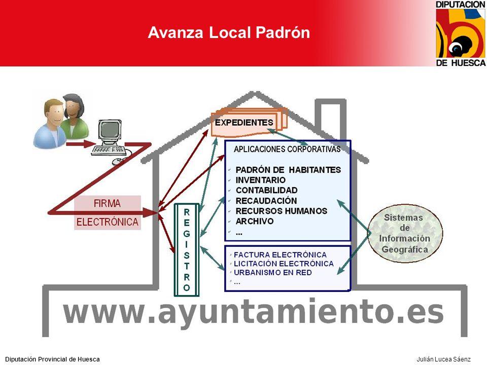 Diputación Provincial de Huesca Avanza Local Padrón Julián Lucea Sáenz