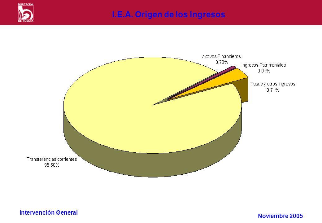 Intervención General I.E.A. Origen de los Ingresos Noviembre 2005