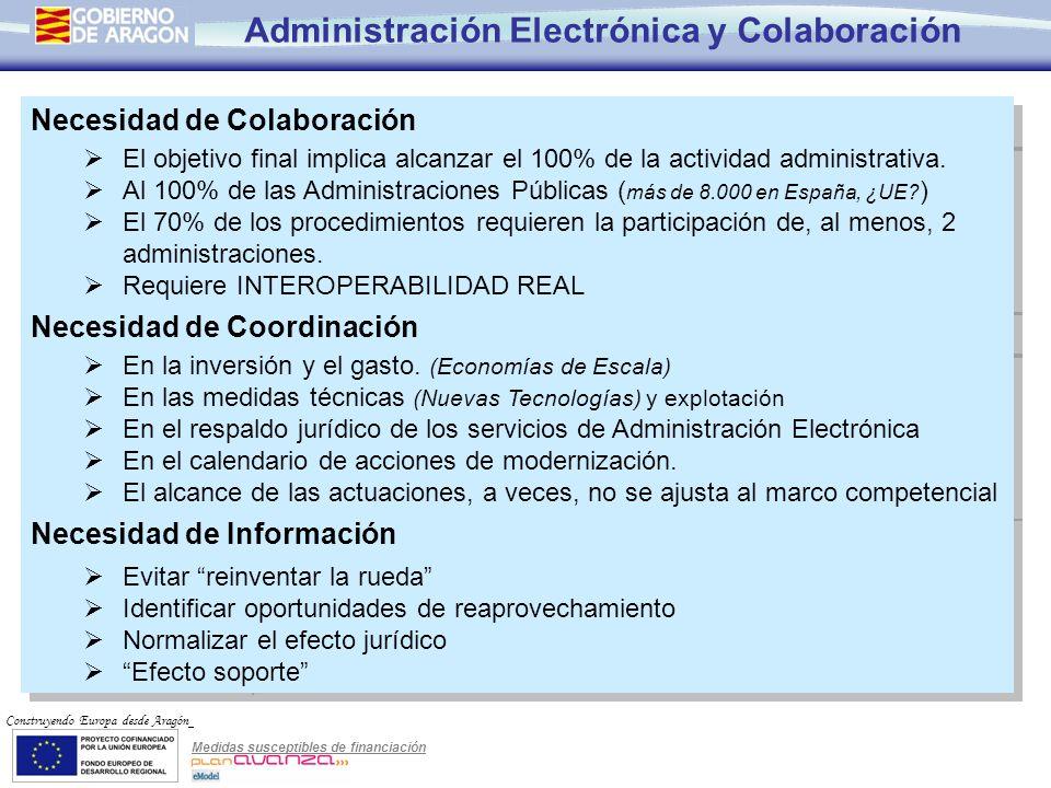 Medidas susceptibles de financiación Construyendo Europa desde Aragón Administración Electrónica y Colaboración Necesidad de Colaboración El objetivo