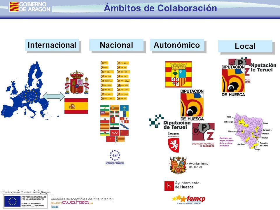 Medidas susceptibles de financiación Construyendo Europa desde Aragón Ámbitos de Colaboración Internacional Nacional Autonómico Local