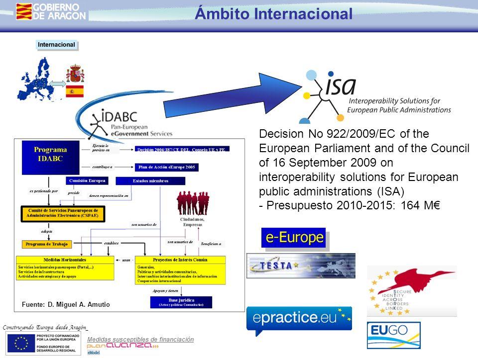Medidas susceptibles de financiación Construyendo Europa desde Aragón Ámbito Internacional Fuente: D. Miguel A. Amutio Decision No 922/2009/EC of the