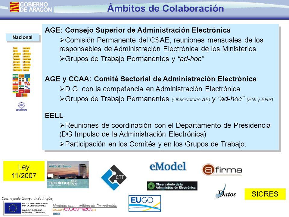 Medidas susceptibles de financiación Construyendo Europa desde Aragón Ámbitos de Colaboración AGE: Consejo Superior de Administración Electrónica Comi