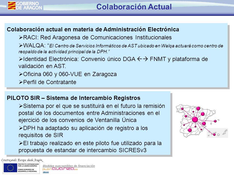 Medidas susceptibles de financiación Construyendo Europa desde Aragón Colaboración Actual Colaboración actual en materia de Administración Electrónica