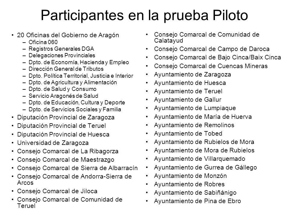20 Oficinas del Gobierno de Aragón –Oficina 060 –Registros Generales DGA –Delegaciones Provinciales –Dpto. de Economía, Hacienda y Empleo –Dirección G