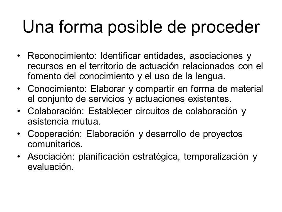 Una forma posible de proceder Reconocimiento: Identificar entidades, asociaciones y recursos en el territorio de actuación relacionados con el fomento