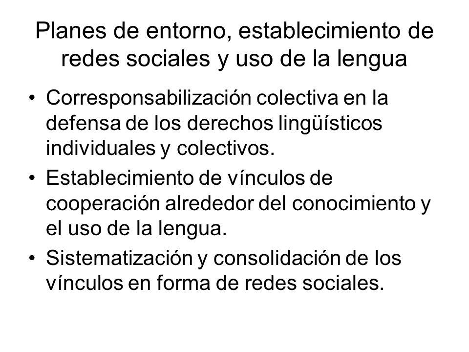 Planes de entorno, establecimiento de redes sociales y uso de la lengua Corresponsabilización colectiva en la defensa de los derechos lingüísticos ind