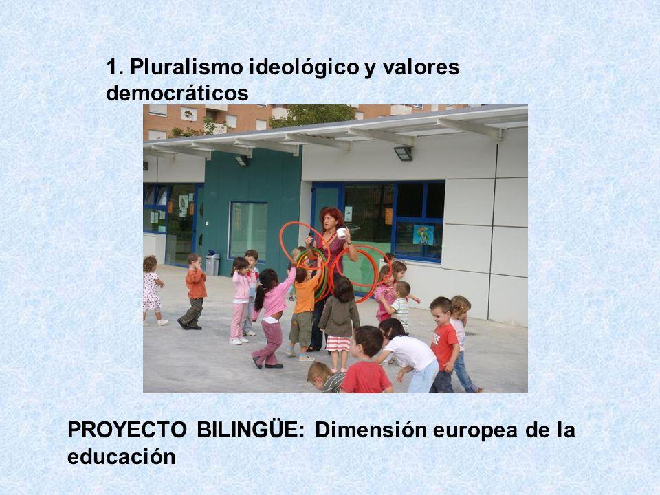 1. Pluralismo ideológico y valores democráticos PROYECTO BILINGÜE: Dimensión europea de la educación