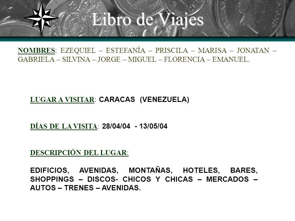 Nos ubicamos en el mapa Caracas UBICAMOS EN EL MAPA DE VENEZUELA LA CIUDAD DE CARACAS REALIZAMOS NUESTRO PASEO IMAGINARIO POR ESTA CIUDAD......