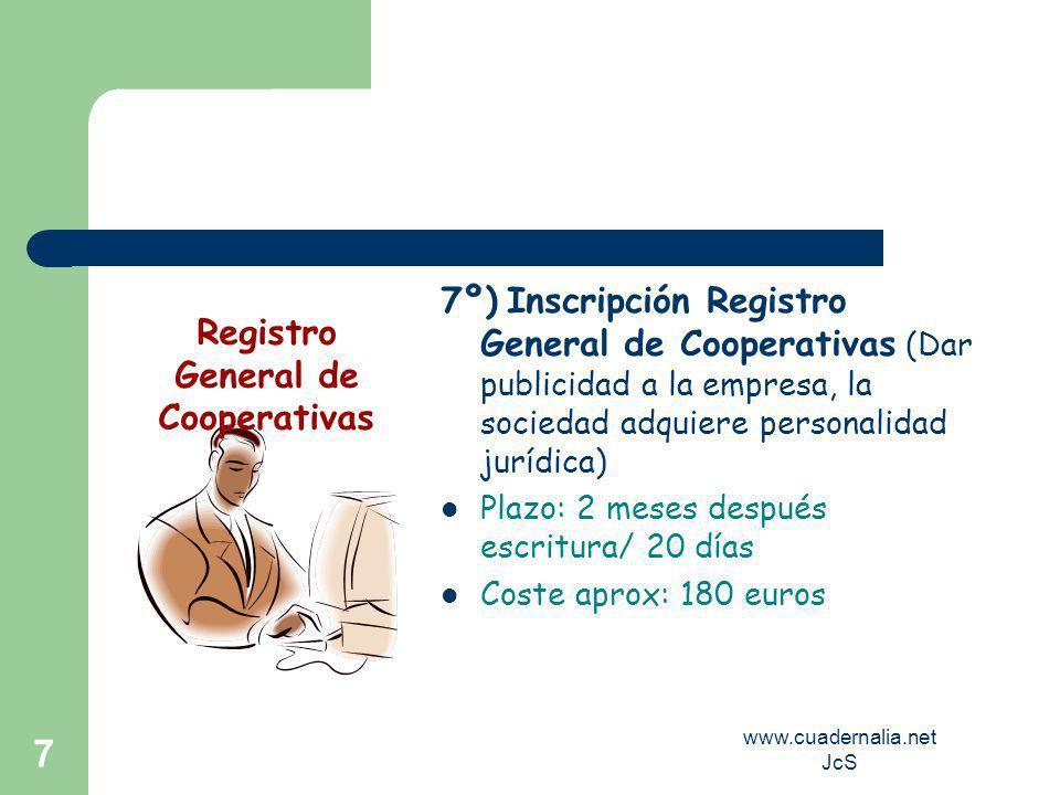 www.cuadernalia.net JcS 7 7º) Inscripción Registro General de Cooperativas (Dar publicidad a la empresa, la sociedad adquiere personalidad jurídica) P