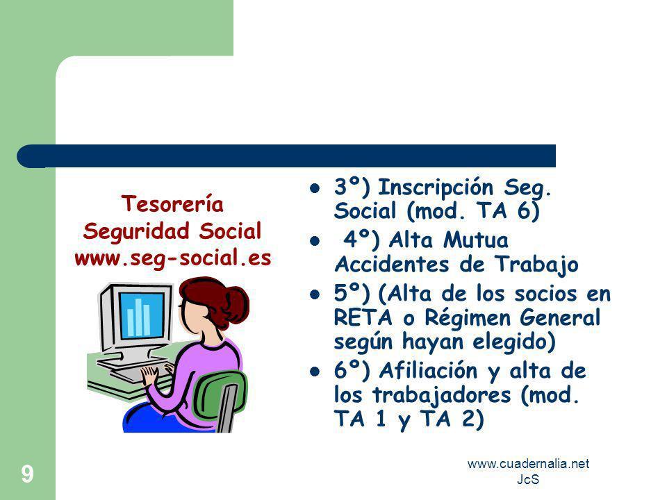 www.cuadernalia.net JcS 9 3º) Inscripción Seg. Social (mod. TA 6) 4º) Alta Mutua Accidentes de Trabajo 5º) (Alta de los socios en RETA o Régimen Gener