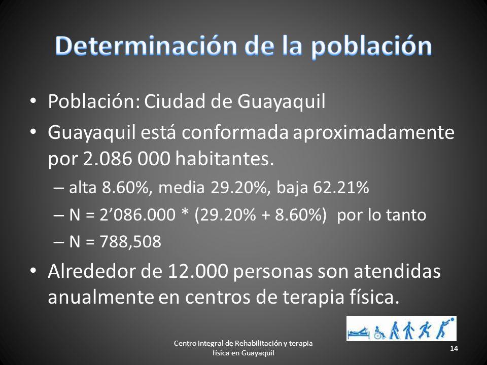 Determinar la demanda potencial insatisfecha con respecto a terapias físicas de rehabilitación Establecer el perfil de los pacientes Determinar la mej