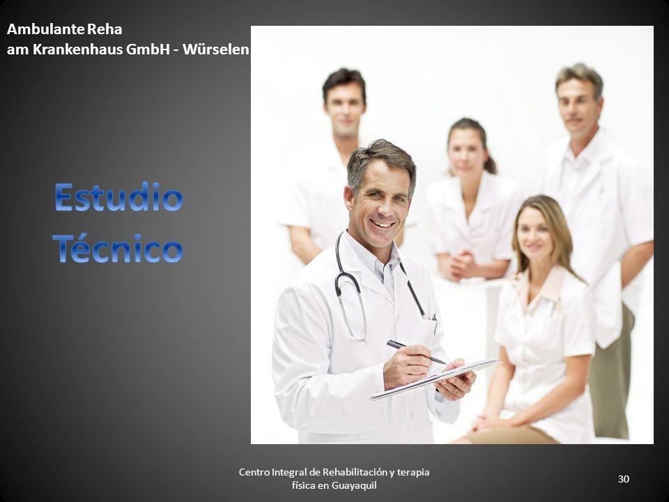 Estrategia de primera Estrategia de buen valor Estrategia de cargo excesivo Estrategia económica Centro Integral de Rehabilitación y terapia física en