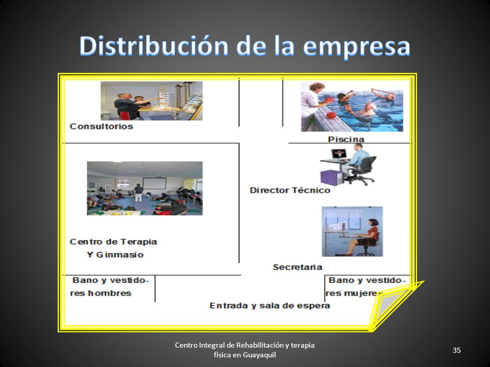 El siguiente paso en el diseño de la planta es distribuir las áreas en el local disponible, de forma que haya seguridad y bienestar para los trabajado