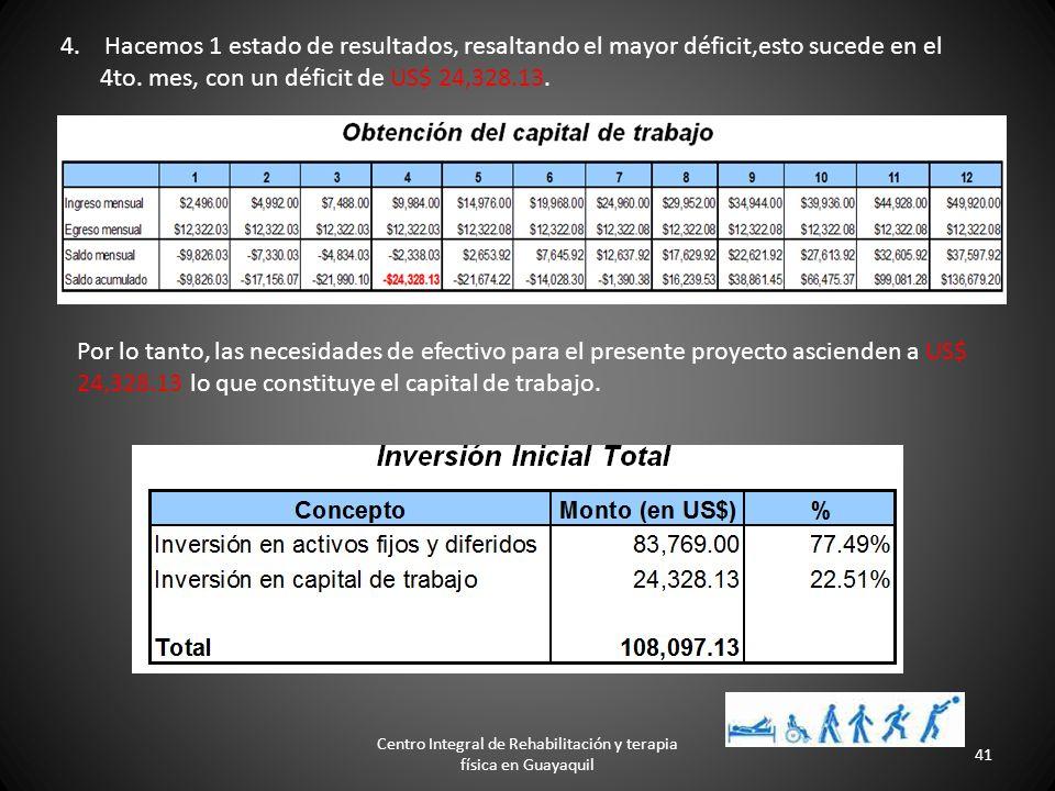 40 Centro Integral de Rehabilitación y terapia física en Guayaquil