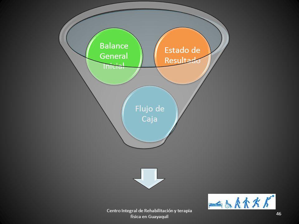 Centro Integral de Rehabilitación y terapia física en Guayaquil 45 Ambulante Reha am Krankenhaus GmbH - Würselen