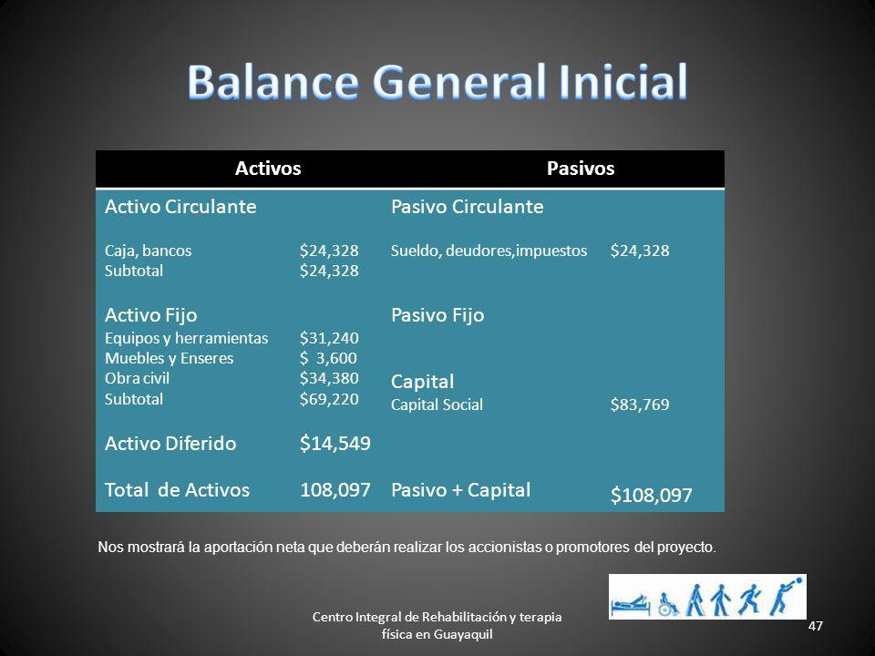 Flujo de Caja Balance General Inicial Estado de Resultado Centro Integral de Rehabilitación y terapia física en Guayaquil 46