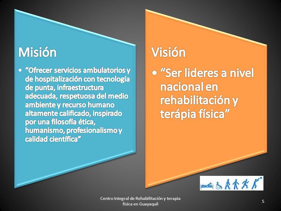 Desarrollar un Centro de Rehabilitación y Terapia Física. Establecer el número de personas incapacitadas físicamente en la ciudad de Guayaquil. Delimi