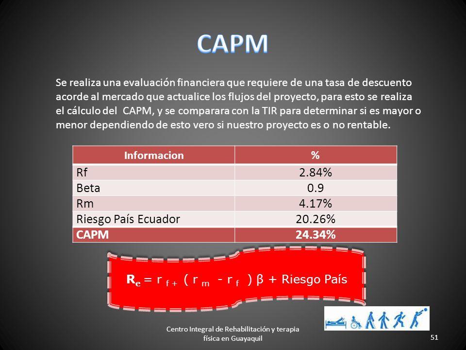 Centro Integral de Rehabilitación y terapia física en Guayaquil 50 Ambulante Reha am Krankenhaus GmbH - Würselen
