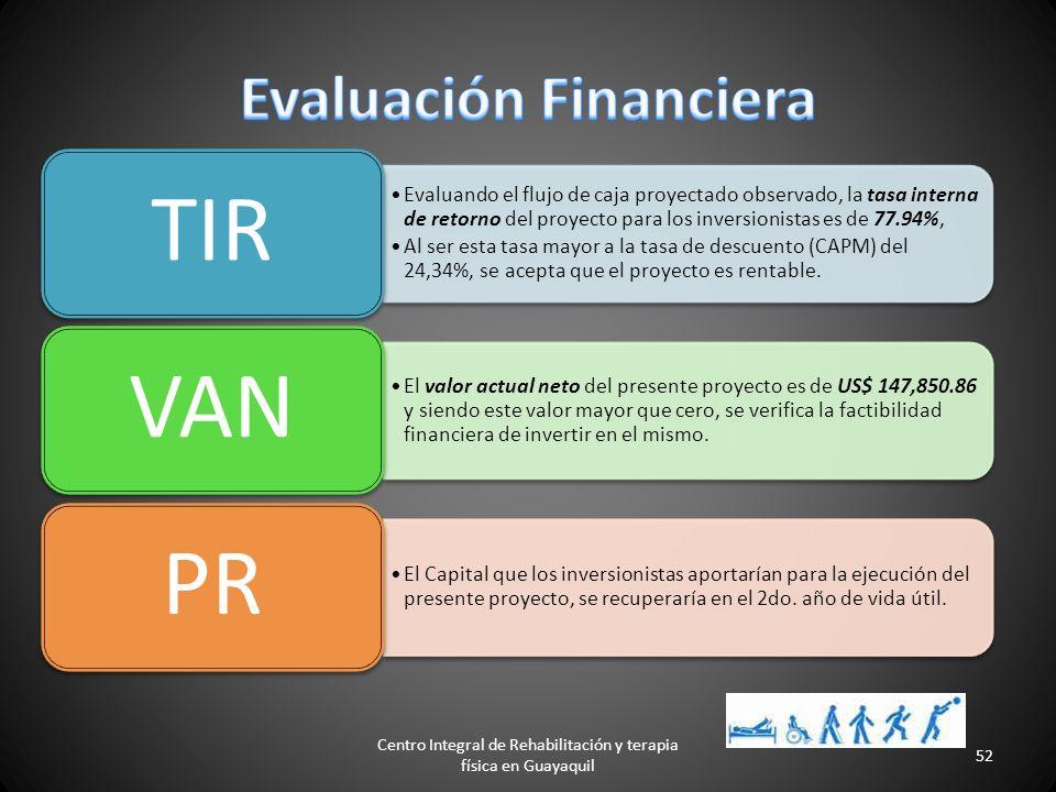 Informacion% Rf2.84% Beta0.9 Rm4.17% Riesgo País Ecuador20.26% CAPM24.34% Centro Integral de Rehabilitación y terapia física en Guayaquil 51 R e = r f