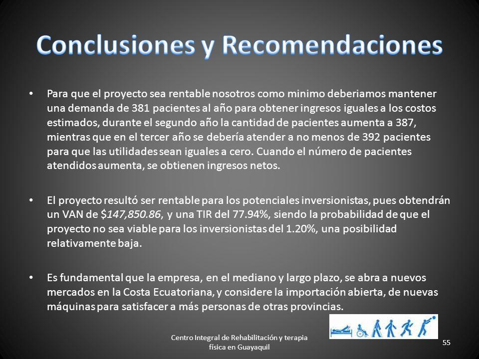 Centro Integral de Rehabilitación y terapia física en Guayaquil 54 Con la ayuda del gráfico,se pueerificar que el proyecto es rentable hasta en circun