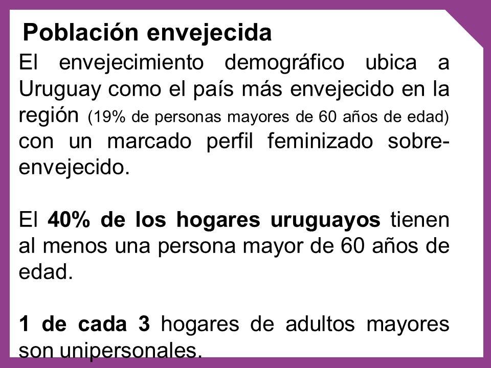 El envejecimiento demográfico ubica a Uruguay como el país más envejecido en la región (19% de personas mayores de 60 años de edad) con un marcado per