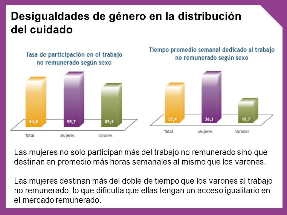Las mujeres no solo participan más del trabajo no remunerado sino que destinan en promedio más horas semanales al mismo que los varones. Las mujeres d