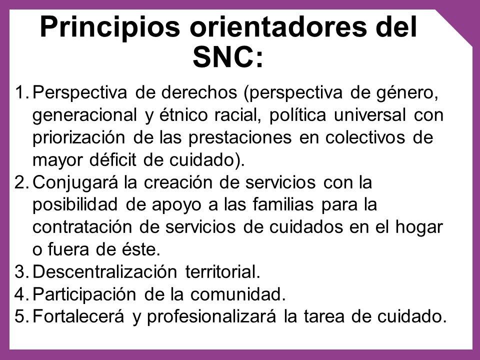 Principios orientadores del SNC: 1.Perspectiva de derechos (perspectiva de género, generacional y étnico racial, política universal con priorización d