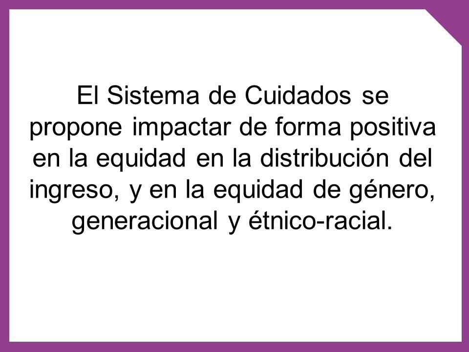 El Sistema de Cuidados se propone impactar de forma positiva en la equidad en la distribución del ingreso, y en la equidad de género, generacional y é