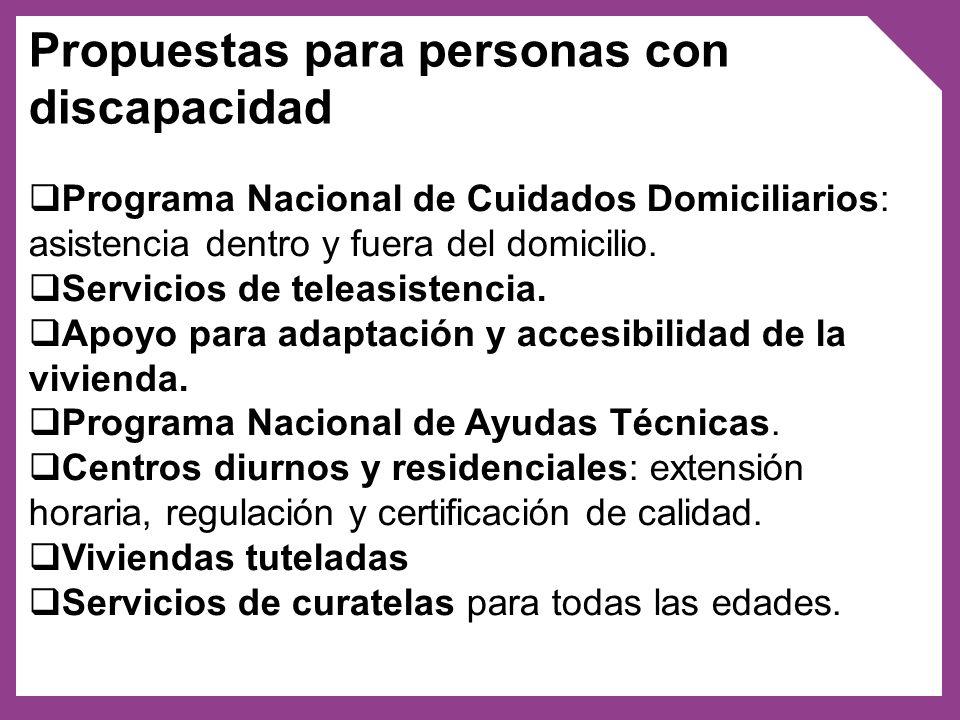 Propuestas para personas con discapacidad Programa Nacional de Cuidados Domiciliarios: asistencia dentro y fuera del domicilio. Servicios de teleasist