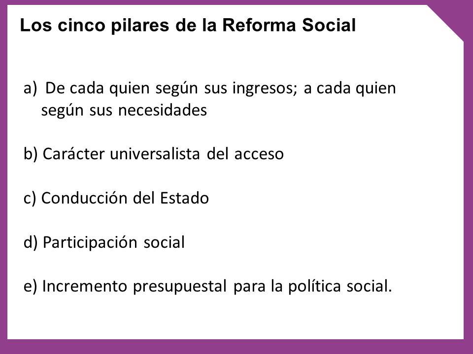 Los cinco pilares de la Reforma Social a) De cada quien según sus ingresos; a cada quien según sus necesidades b) Carácter universalista del acceso c)