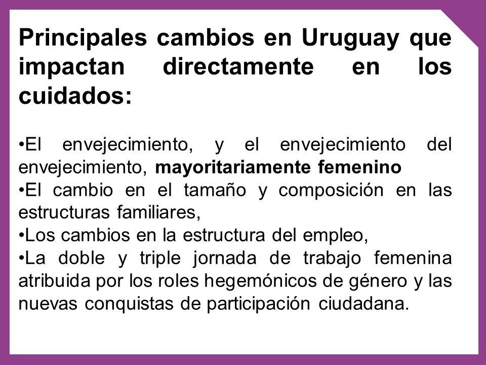 Principales cambios en Uruguay que impactan directamente en los cuidados: El envejecimiento, y el envejecimiento del envejecimiento, mayoritariamente