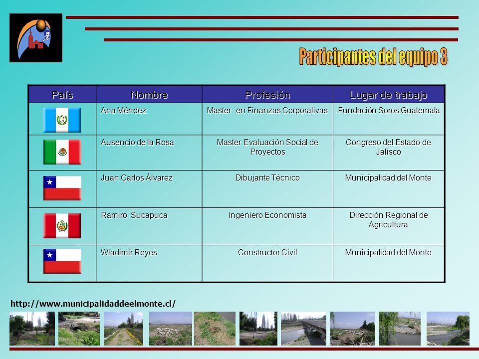 Estudio de Macro localización del Proyecto: EL PAICO EL MONTE LO CHACON Santiago capital de Chile 45 Kms 48 Kms 51 Kms 45 Kms 48 Kms 51 Kms 45 Kms 48 Kms