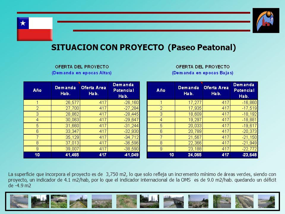 SITUACION CON PROYECTO (Paseo Peatonal) La superficie que incorpora el proyecto es de 3,750 m2, lo que solo refleja un incremento mínimo de áreas verd