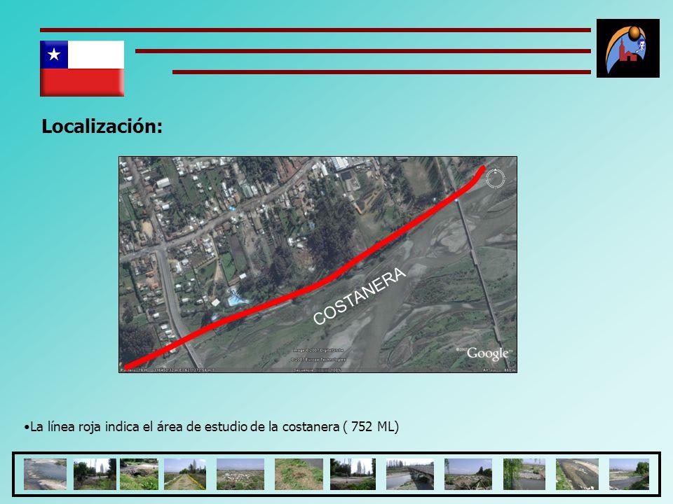 Localización: COSTANERA La línea roja indica el área de estudio de la costanera ( 752 ML)