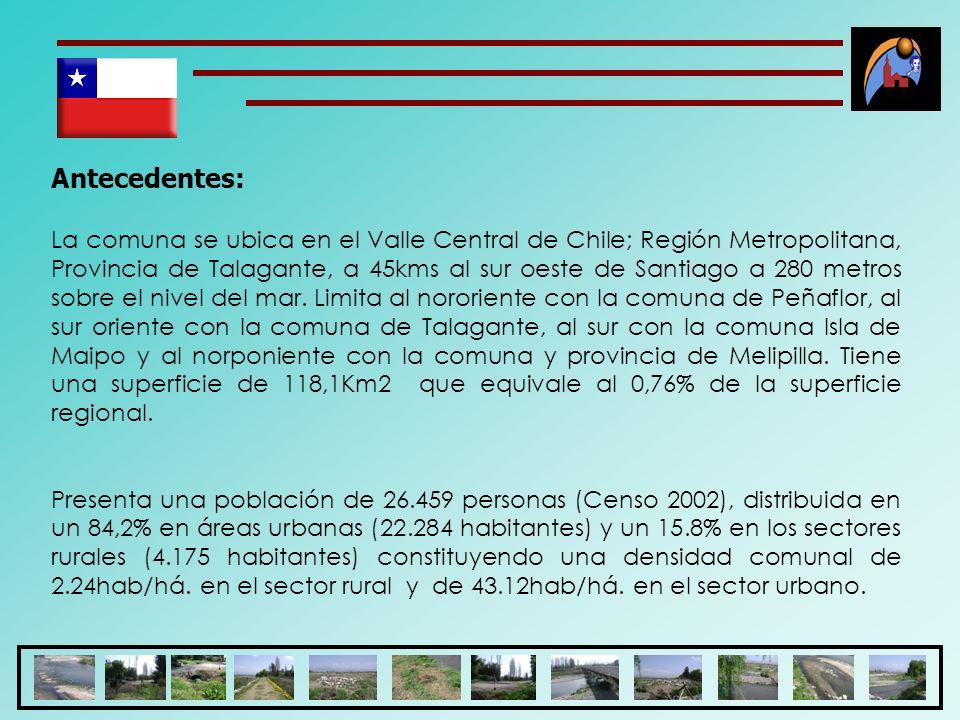 Antecedentes: La comuna se ubica en el Valle Central de Chile; Región Metropolitana, Provincia de Talagante, a 45kms al sur oeste de Santiago a 280 me