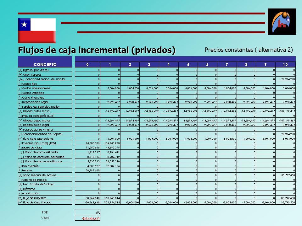Flujos de caja incremental (privados) Precios constantes ( alternativa 2)