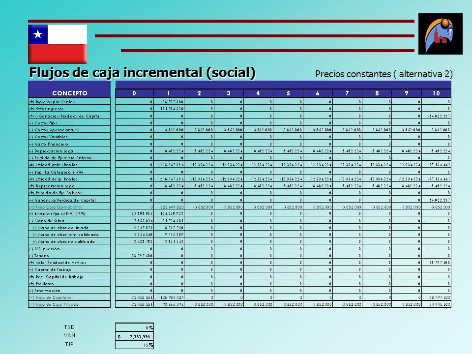 Flujos de caja incremental (social) Precios constantes ( alternativa 2)