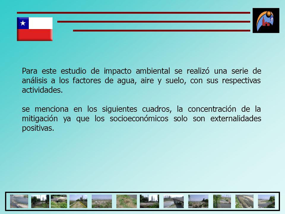 Para este estudio de impacto ambiental se realizó una serie de análisis a los factores de agua, aire y suelo, con sus respectivas actividades. se menc