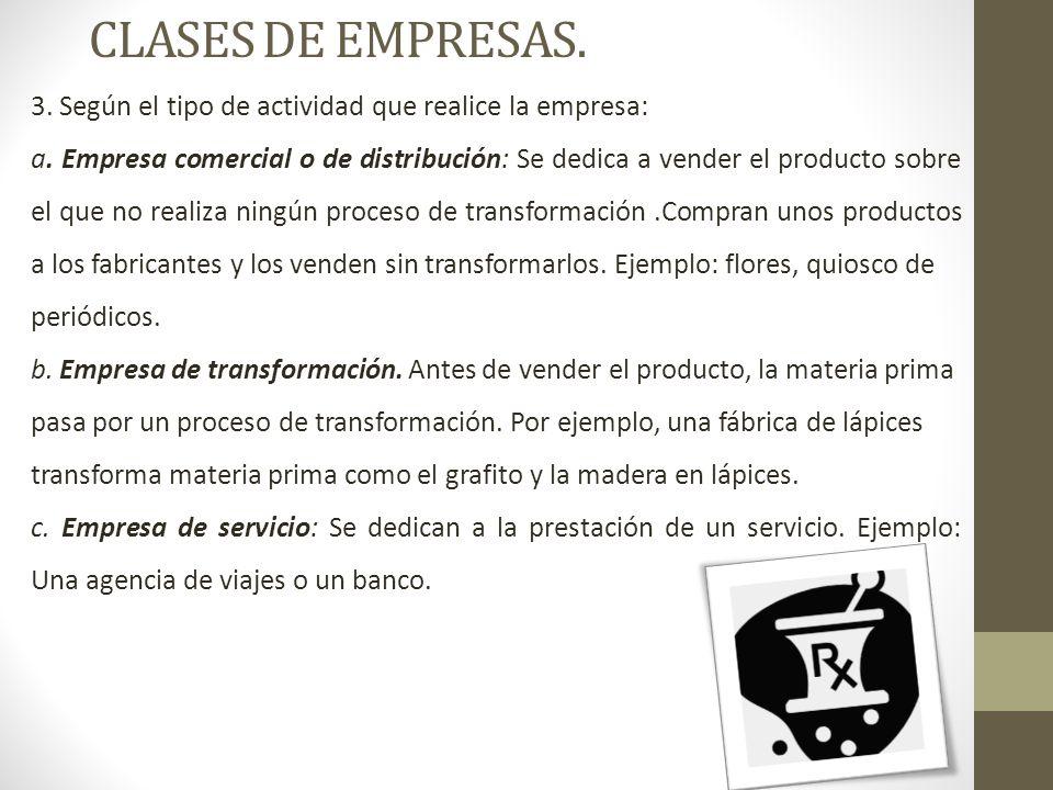 CLASES DE EMPRESAS.3. Según el tipo de actividad que realice la empresa: a.