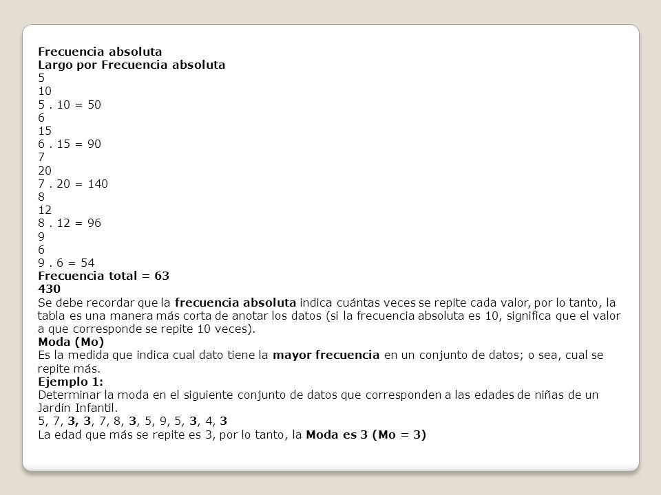 Ejemplo 2: 20, 12, 14, 23, 78, 56, 96 En este conjunto de datos no existe ningún valor que se repita, por lo tanto, este conjunto de valores no tiene moda.