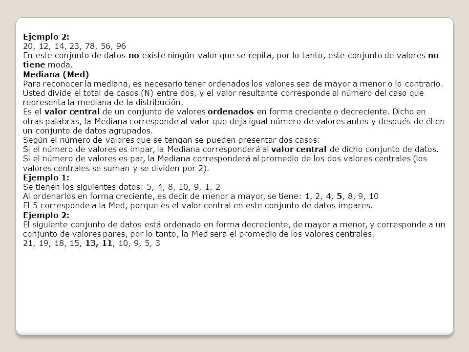 Ejemplo 2: 20, 12, 14, 23, 78, 56, 96 En este conjunto de datos no existe ningún valor que se repita, por lo tanto, este conjunto de valores no tiene