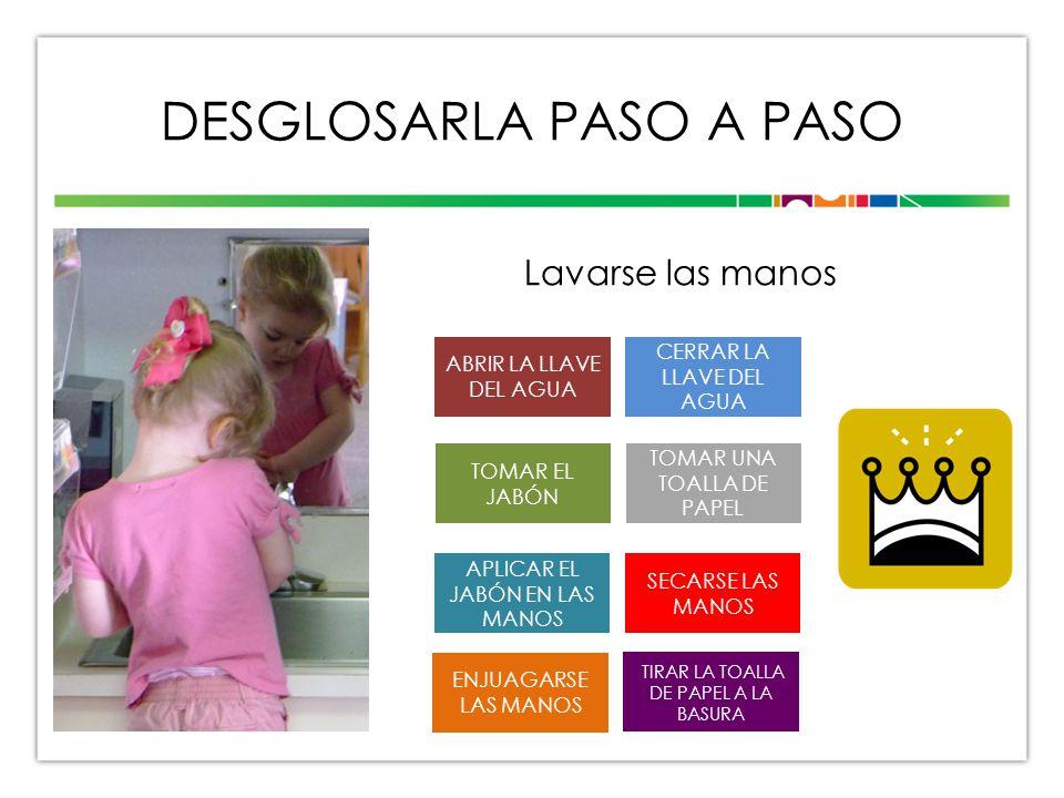 DESGLOSARLA PASO A PASO TOMAR EL ABRIGO LEVANTARLO POR ENCIMA DE LA CABEZA PONERLO EN EL PISO COLOCAR LOS BRAZOS EN LAS APERTURAS DE LAS MANGAS Ponerse un abrigo DESLIZAR LOS BRAZOS POR LAS MANGAS DESLIZAR EL ABRIGO POR LA ESPALDA