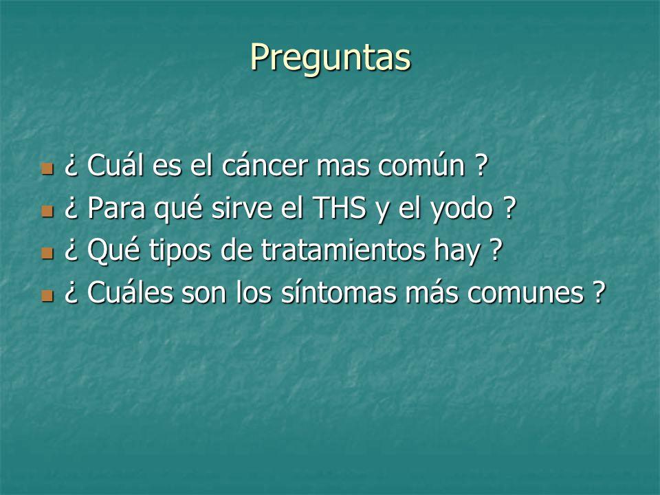 Preguntas ¿ Cuál es el cáncer mas común .¿ Cuál es el cáncer mas común .