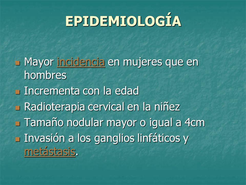 ETIOLOGÍA - RADIACIÓN Aplicada antes de los 15 o 20 años aumenta el riesgo de desarrollar carcinoma papilar.