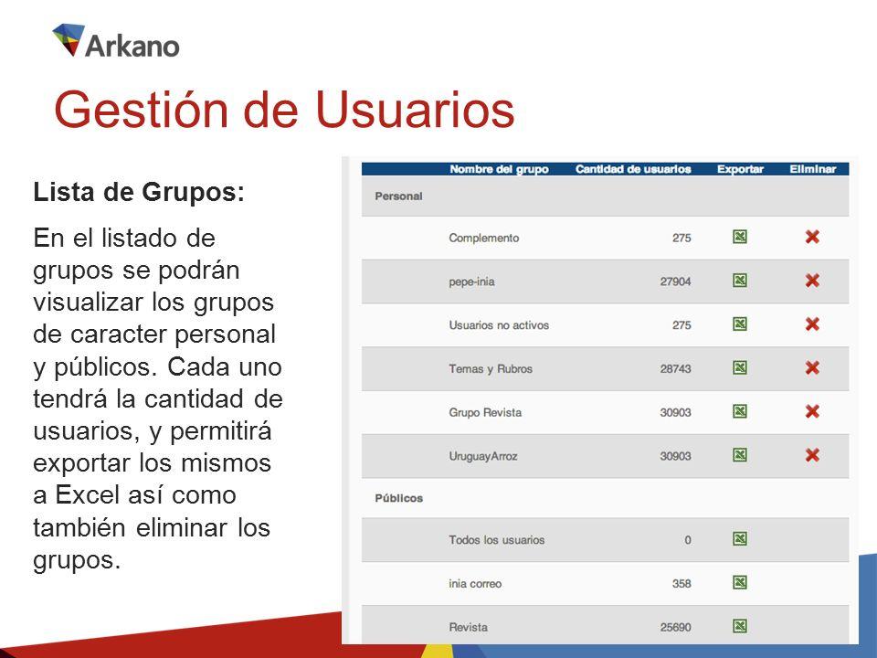 Lista de Grupos: En el listado de grupos se podrán visualizar los grupos de caracter personal y públicos.