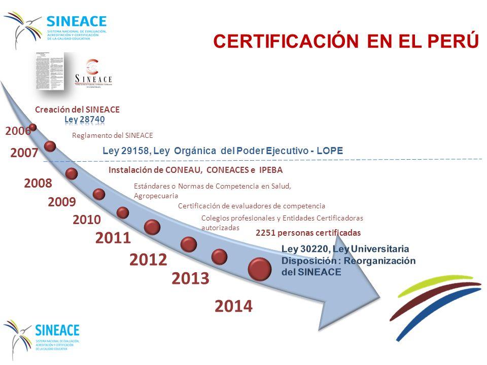 ¿A qué contribuye la certificación de competencias.