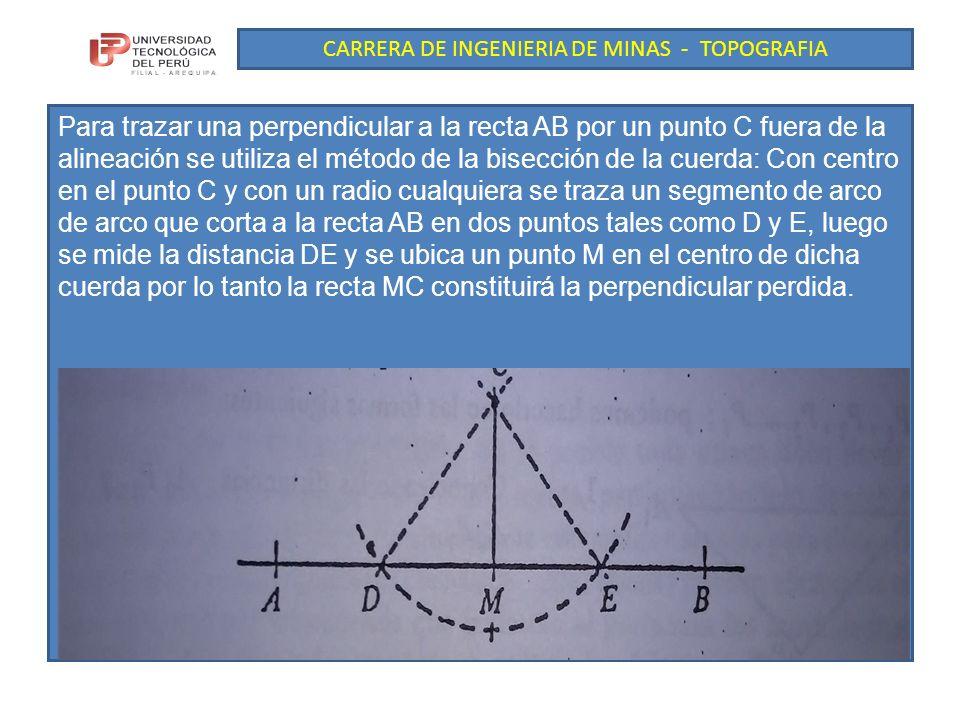CARRERA DE INGENIERIA DE MINAS - TOPOGRAFIA Para trazar una perpendicular a la recta AB por un punto C fuera de la alineación se utiliza el método de la bisección de la cuerda: Con centro en el punto C y con un radio cualquiera se traza un segmento de arco de arco que corta a la recta AB en dos puntos tales como D y E, luego se mide la distancia DE y se ubica un punto M en el centro de dicha cuerda por lo tanto la recta MC constituirá la perpendicular perdida.