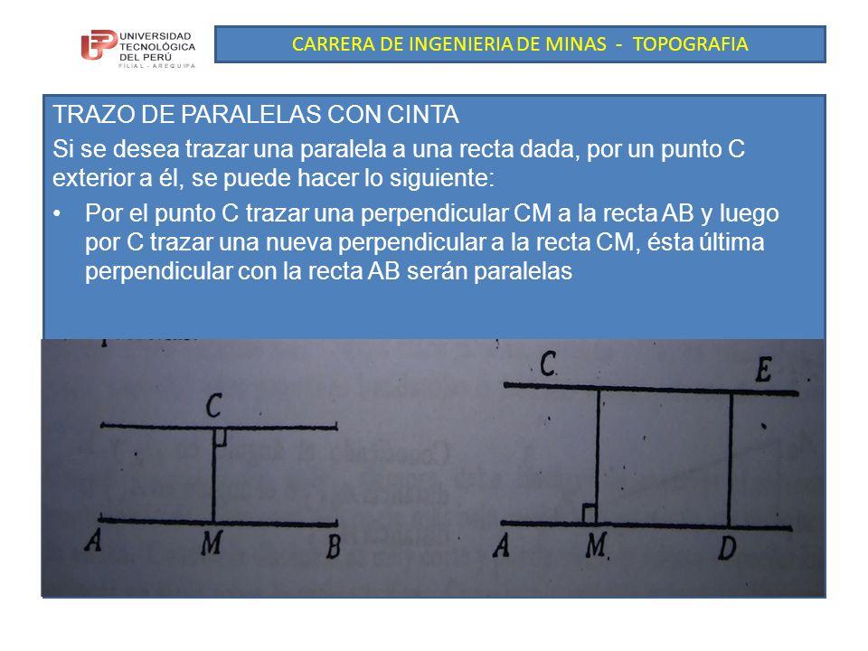 CARRERA DE INGENIERIA DE MINAS - TOPOGRAFIA TRAZO DE PARALELAS CON CINTA Si se desea trazar una paralela a una recta dada, por un punto C exterior a él, se puede hacer lo siguiente: Por el punto C trazar una perpendicular CM a la recta AB y luego por C trazar una nueva perpendicular a la recta CM, ésta última perpendicular con la recta AB serán paralelas